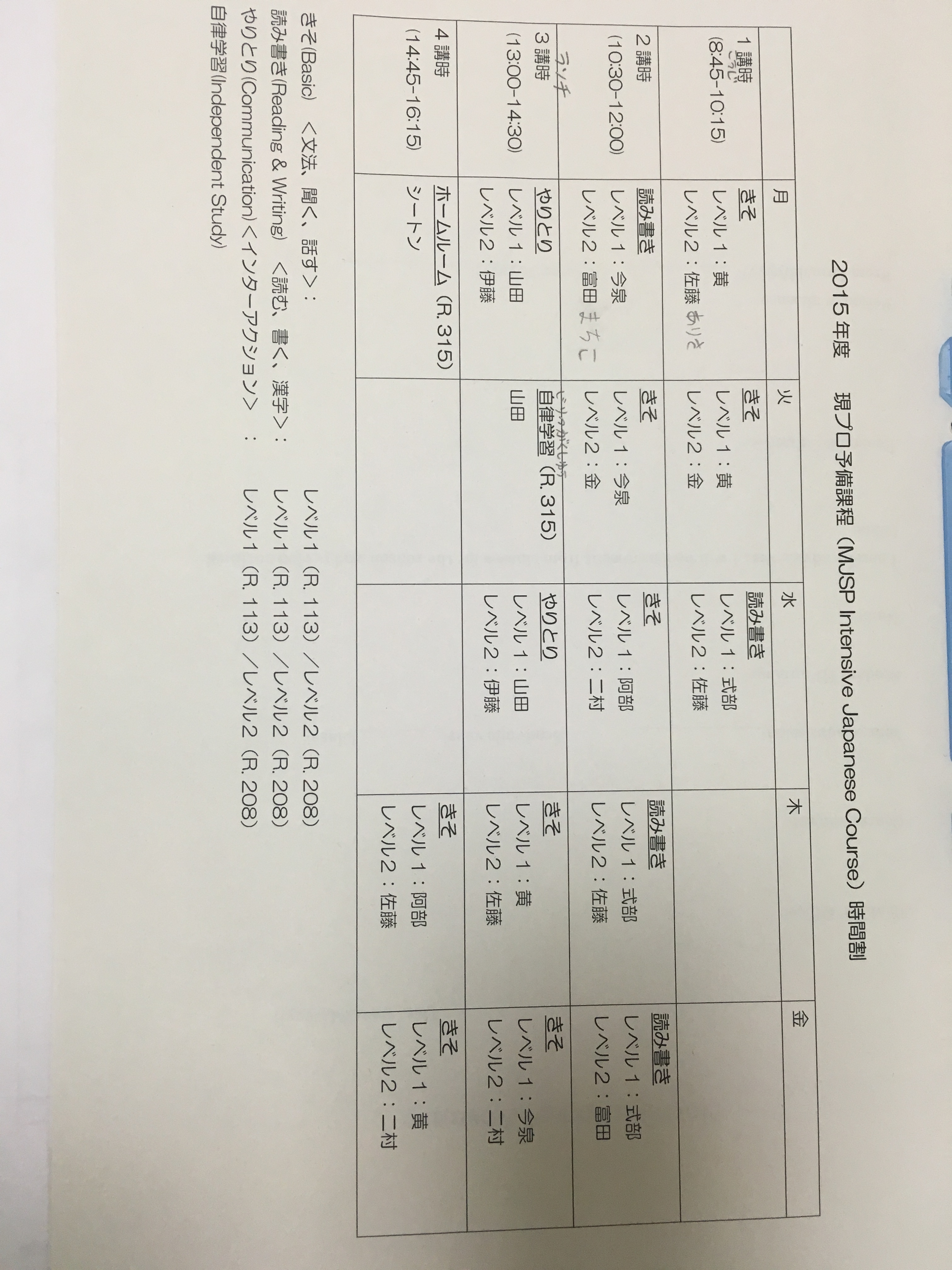 Japanin Opiskelu